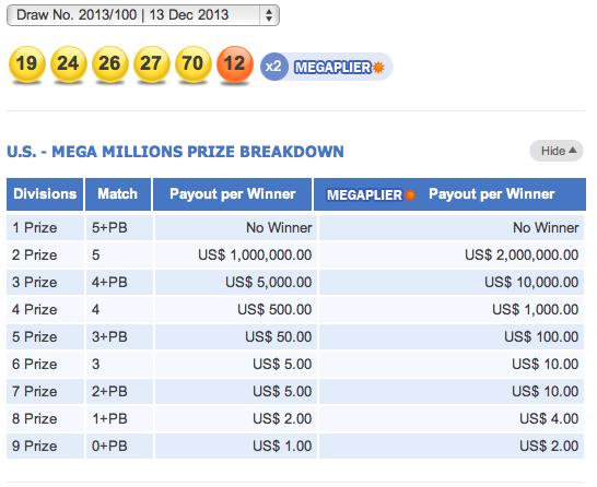 Mega Millions Lottery dividends