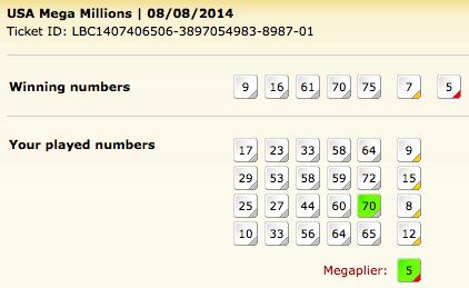 USA Mega Millions Results